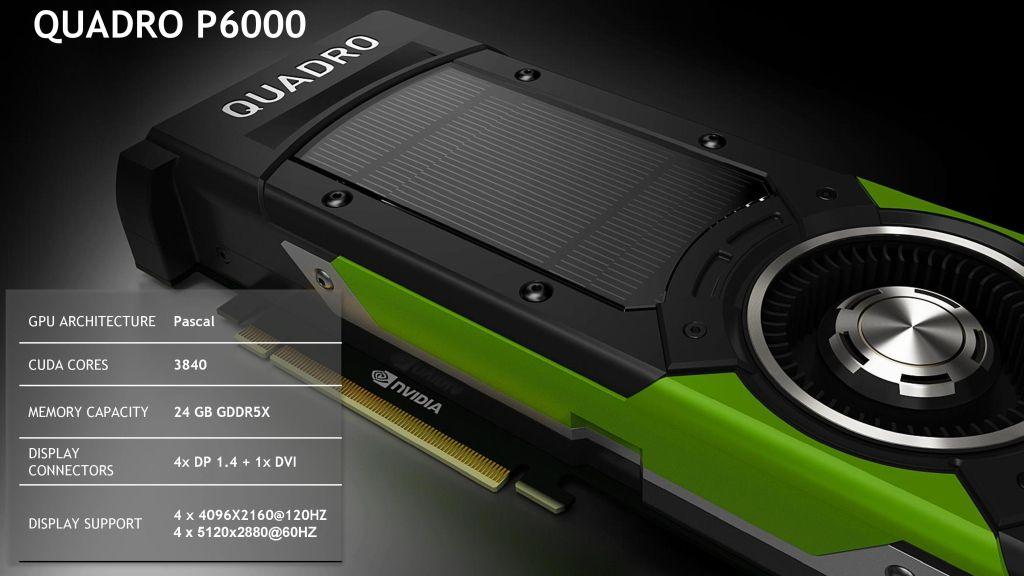 Caracteristicas Tarjeta grafica NVIDIA Quadro P6000